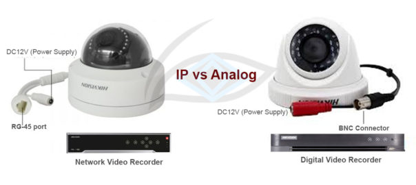 Analog Cameras Vs IP Cameras